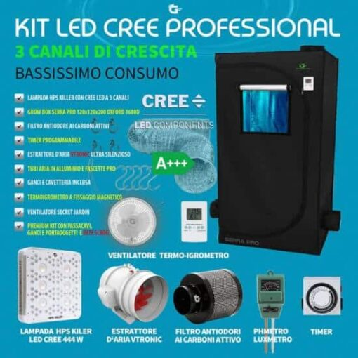 kit led completo cree 444w